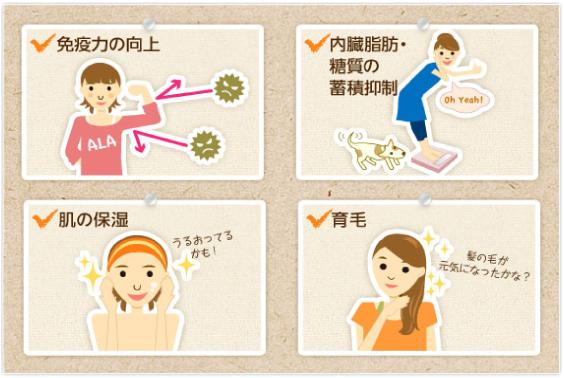 免疫力の向上、内臓脂肪・糖質の蓄積抑制、肌の保湿、育毛